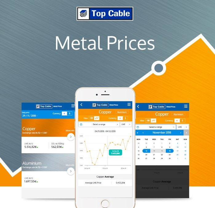 Nueva App Metal Prices de Top Cable
